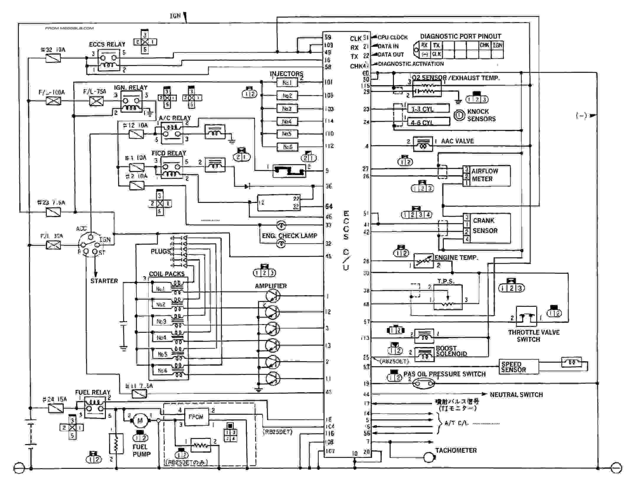240sx Ecu Wiring Harness - Wiring Diagram Go on